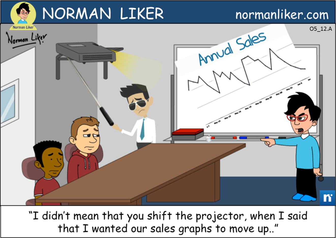 Office Comics: Annual Sales